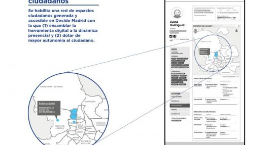Proposal for a new interface for the Decide Madrid platform. The picture shows the interface for the citizen spaces network